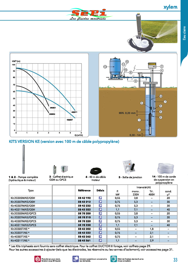 Pompe de forage 4 4gs11m k qsm lowara for Prix d un forage